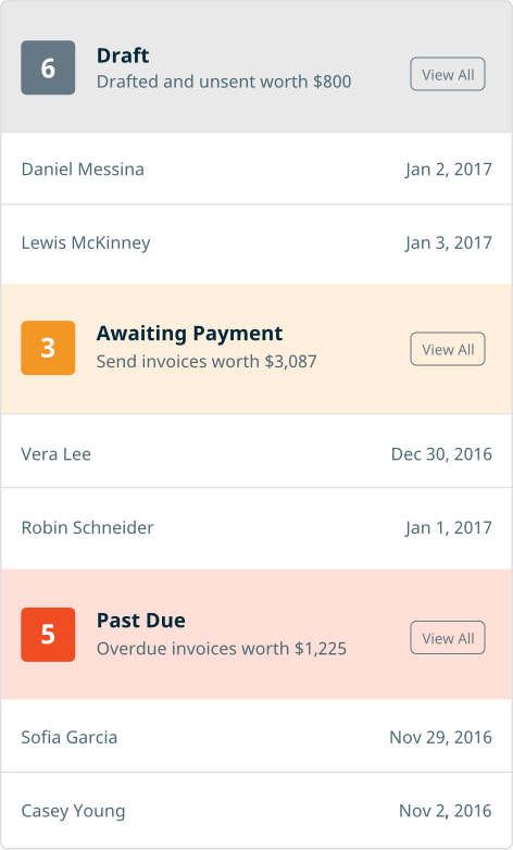 invoicing feature - requires invoicing, awaiting payment, past due